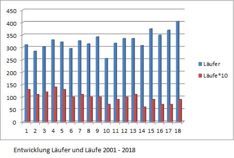 nor-2018-ist-geschichte-2.png