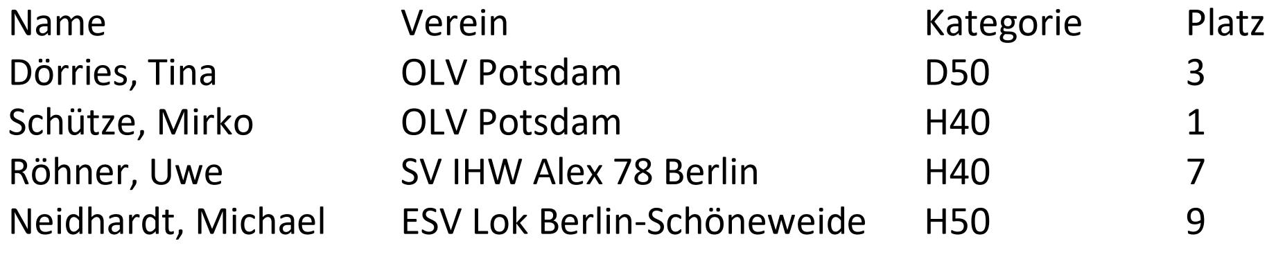 mtb-o-deutschland-cup-waldesch-6.png