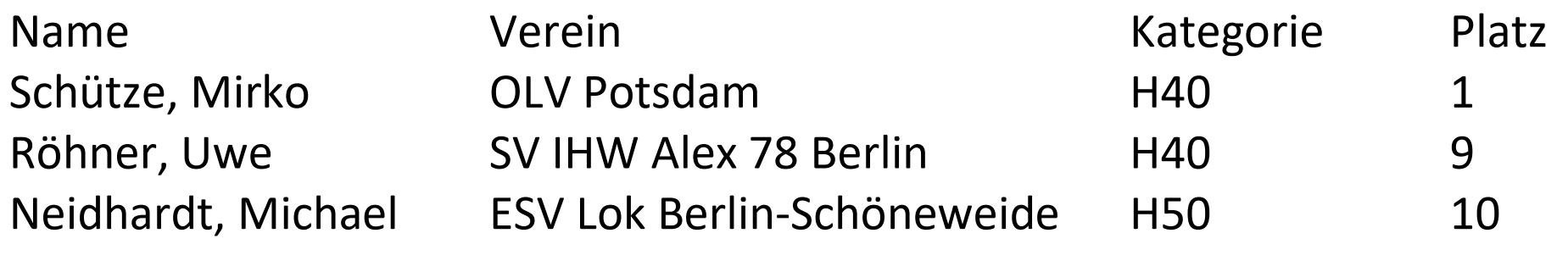 mtb-o-deutschland-cup-waldesch-9.png